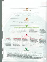 nice cheat sheet to stir fry anything from food network magazine