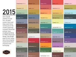 2015 design and color trends