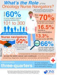 Labor And Delivery Nurse Description Pediatric Onology Nurse Sample Resume