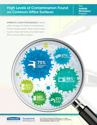 healthy activity ideas canada u0027s healthy workplace month