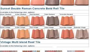 roof inspiring exterior paint color ideas ranch home images
