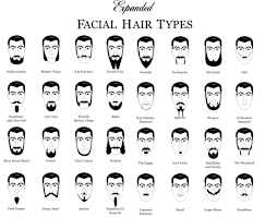 Hairstyle For Face Shape Men by Best Haircut Style Page 151 Of 329 Women And Men Hairstyle Ideas