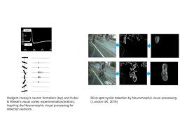 neuromorphic vision for the blind spot cyclist detection and the