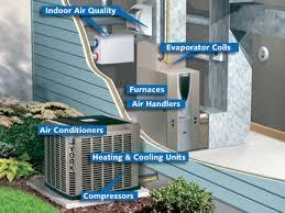 Quality Comfort Systems Air Conditioning Repair Houston Tx Hvac Repair Service Houston