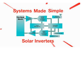 smart grid infrastructure solar micro inverter block diagram