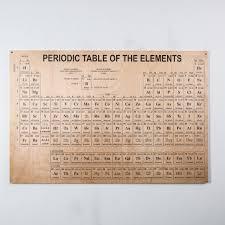 Periodix Table Wood Periodic Table Magnolia Market Chip U0026 Joanna Gaines