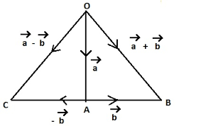 free worksheets subtracting vectors worksheet free math