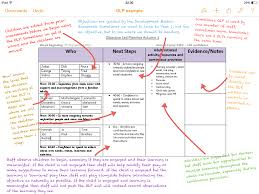 term planner template planning ace early years an ace guide to objective led planning