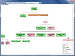 4 best images of example of family tree diagram family tree