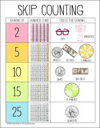 best 25 skip counting activities ideas on pinterest skip