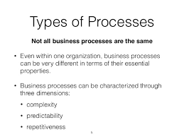 One Organization Montali Declarative Constraint Based Business Process Management U2026