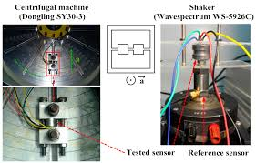sensors free full text the design and optimization of a highly