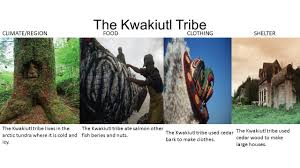 native american tribes by hoyt ppt video online download