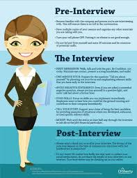 How To Present Resume At Interview The 3 Stages To A Successful Job Interview
