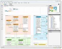 database design high quality erd generator for postgresql under