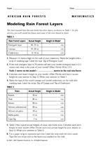 rain forest printables u0026 lessons teachervision