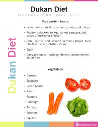 attack phase on the dukan diet win the war inside your stomach