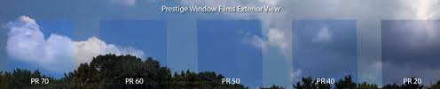 window film heat reduction solar control window films window tinting in charlotte