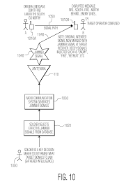 patent us20130023201 systems and methods for radio frequency