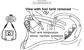 nissan frontier gas light fueln system 2002 frontier 4x4 3 3 s c truck won u0027t start it will