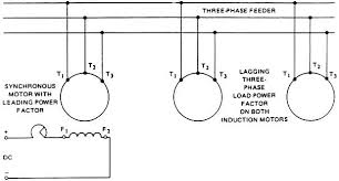 ac and dc motors industrial wiki odesie by tech transfer