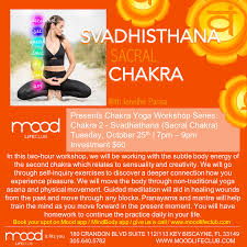 sacral chakra location chakra 2 sacral yoga workshop u2014 mood lifeclub