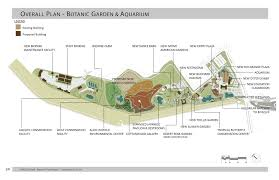Pictures Of Plans by Master Plan Updates U2014 City Of Albuquerque