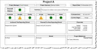 Project Weekly Status Report Template Excel Weekly Status Report Excel Template Template