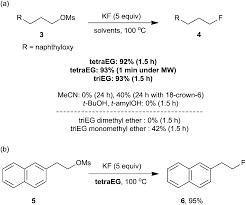 hydrogen bond promoted nucleophilic fluorination concept