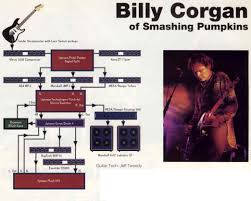Smashing Pumpkins Tabs Today by Pedal Board Breakdown U2013 Billy Corgan Pedal Boards Pinterest