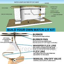 Natural Gas Fire Pit Kit Match Lit Fire Pit