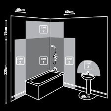 Bathroom Lighting Zones Our Illuminating Lighting Buying Guide Habitat Uk