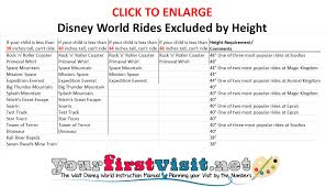 age limit for halloween horror nights how old and tall your children should be for walt disney world