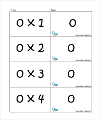 editable flashcard template