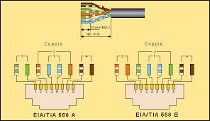 gewiss rj45 wiring diagram 28 images caratula vacia c aloj p