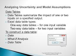 two way data table excel chapter 8 predictive modeling and analysis ppt video online download