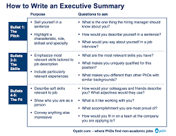 How To Spin Your Resume For A Career Change Excecutive Summary Cerescoffee Co