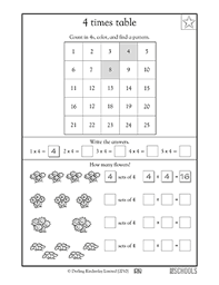 3rd grade math worksheets 4 times tables greatschools