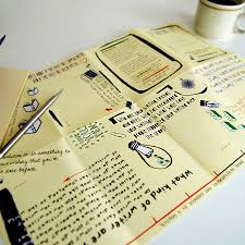 Writing Maps My Writing Life U0027 Writing Prompts Map By Writing Maps