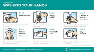 printable poster for hand washing a guide to washing your hands