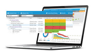 Resource Management Spreadsheet Hp Ppm Resource Management Plugin Resultspositive