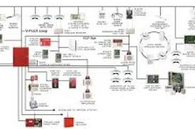 autowatch car alarm wiring diagram wiring diagram