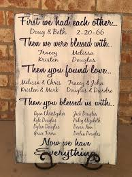 40th anniversary ideas inspirational 40th wedding anniversary gift ideas parents wedding