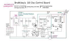 mikey u0027s beast sssg oscillator archive energetic forum