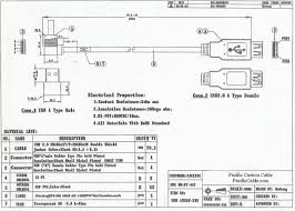 bnc to usb wiring diagram diagram wiring diagrams for diy car