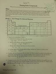 Polyatomic Ions Worksheet With Answers Naming Ionic Compound Worksheet Answers Naming Ionic Compound