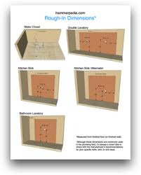 Bathroom Rough In Dimensions Toilet Rough In The 4 Dimensions You Need To Know Hammerpedia