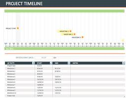 project timeline amazing timeline infographic templates web