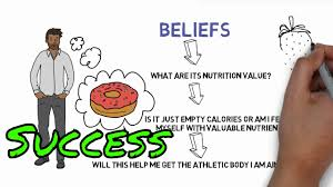 the belief system of successful people abc model by albert ellis
