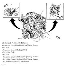 2005 pontiac grand prix engine diagram auto parts online u2022 sewacar co